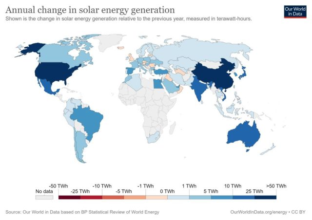 Annual change in solar energy generation, 2019